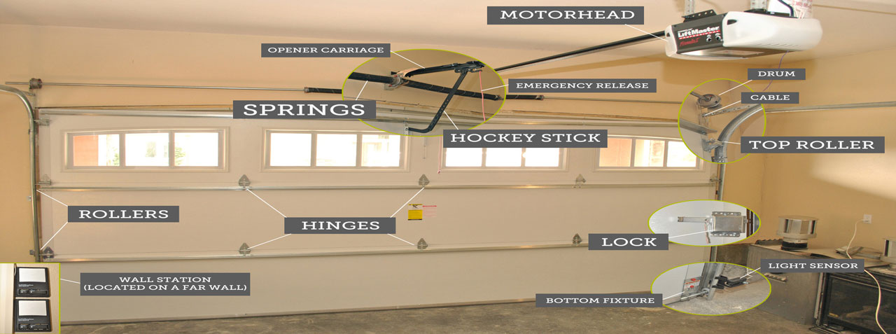 S C Garage Door Repair Los Angeles Ca Your Local Garage